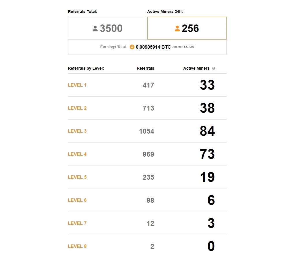 LEGIT - CryptoTab browser Reviews: SCAM or LEGIT?   Page 14