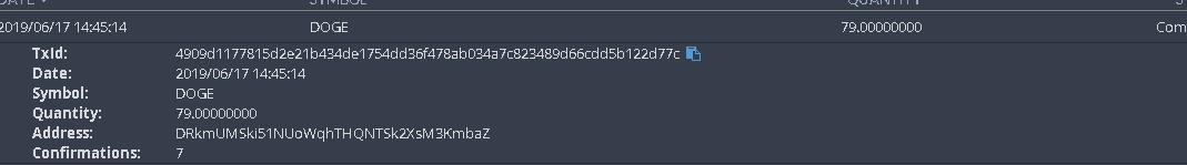 51821