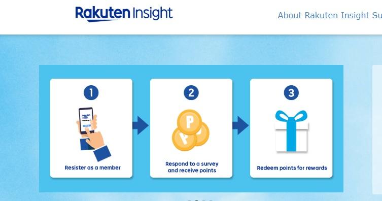 Rakuten Insight Surveys.jpg