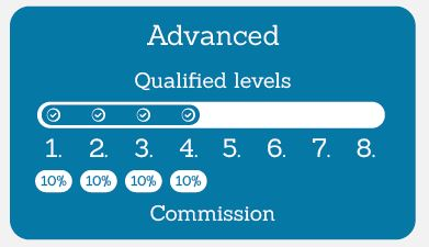 Residual Income Bonus Advanced.JPG