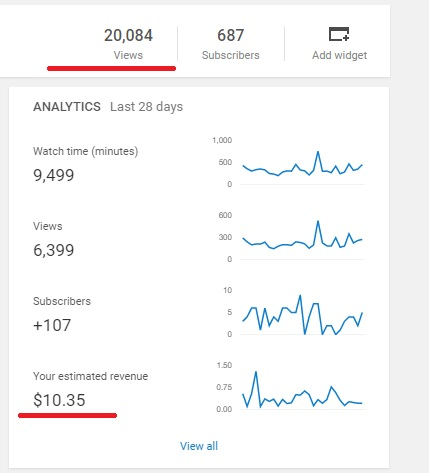 How much money YouTube pays for views? | BeerMoneyForum com