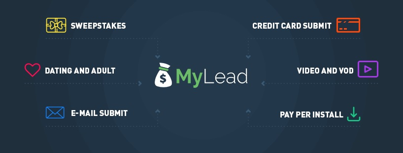 MyLead global Review: SCAM or LEGIT? - BMF Blog